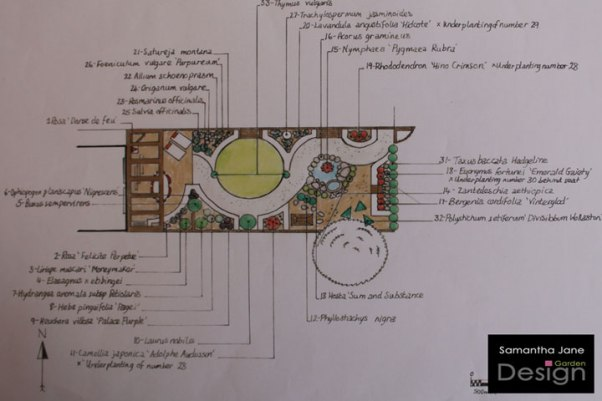 A rendered formal garden design planting plan to scale