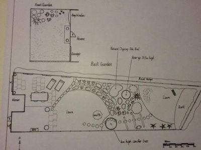 2D plan for a long thin garden