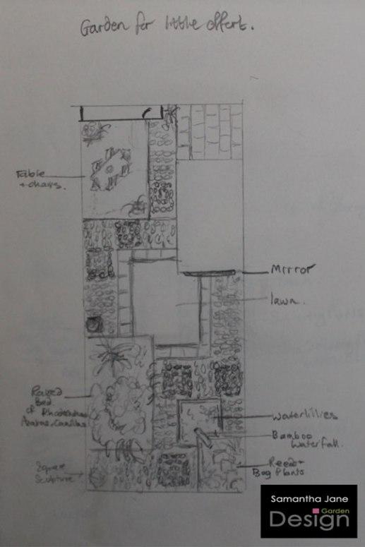 A rough sketch of a Garden Design for Low Maintenance Acidic Garden